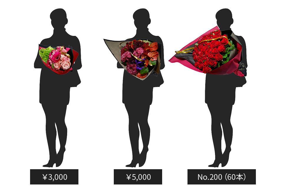 花束の参考サイズ